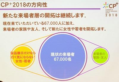 CP+2018_016.jpg
