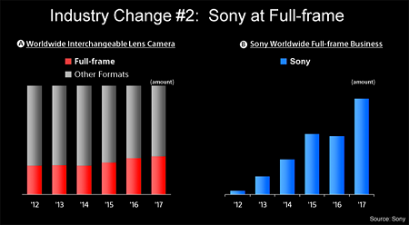 SONY_Graph-2.png