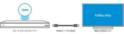 UBP-X800_1080_60p.jpg