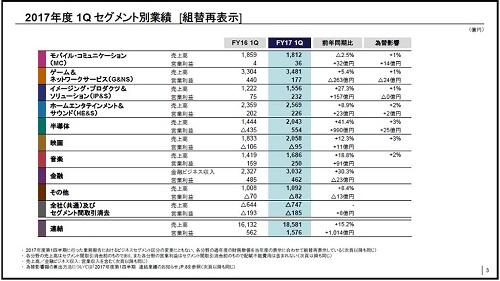 ソニー業績-2.jpg